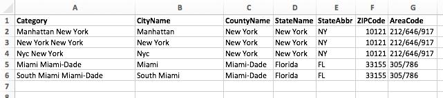 screenshot of excel data